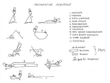 restorative yoga  yogabog